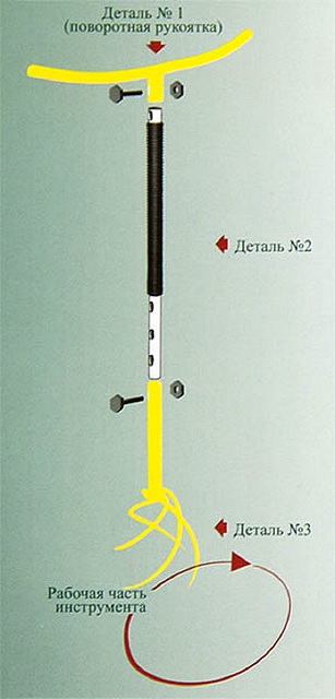 На иллюстрации представлена сборочная схема заводского варианта «Торнадо». При изготовлении инструмента самостоятельно можно взять показанный способ креплений за основу.