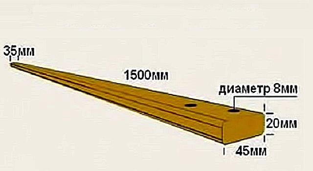 Рекомендуемые размеры черенка для плоскореза.
