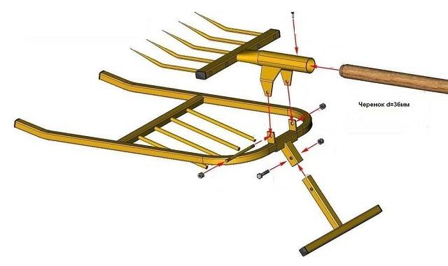 Схема, хорошо отображающая конструкцию всех деталей и их соединение при сборке лопаты