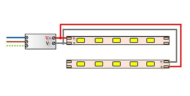 Светодиодные ленты и их типы