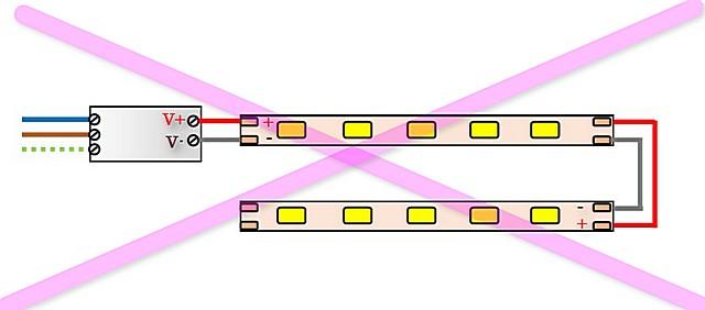 Последовательное соединение лент, такое, что суммарная длина превышает установленный производителем максимум — недопустимо