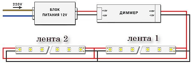 Схема двухстороннего подключения светодиодных лент к сети 220 В через блок питания и диммер.