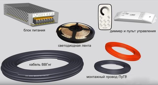 Комплект материалов и приборов для монтажа освещения с использованием светодиодной ленты