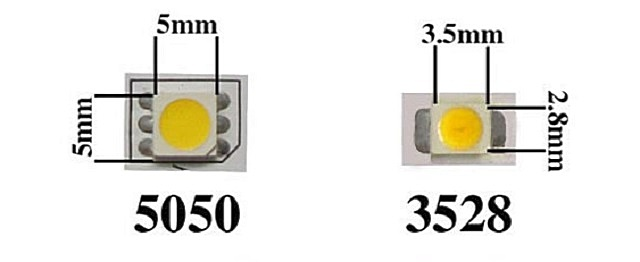 Размеры наиболее часто применяемых светодиодов. По этому же принципу маркируются светодиоды и иных размерных стандартов.