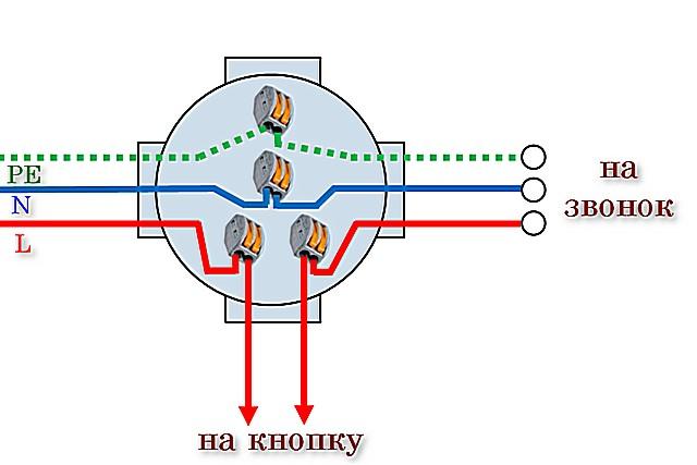 Схема электрического монтажа звонка в распределительной коробке с использованием клемм Wago
