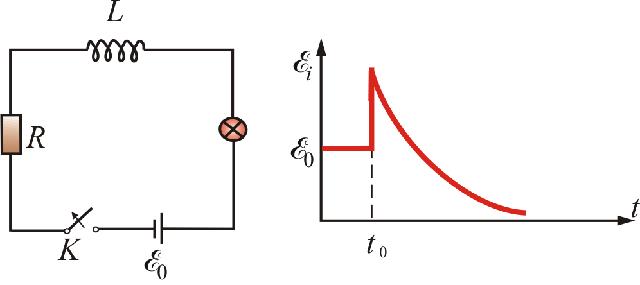 Графическое отображение появления «всплеска» ЭДС самоиндукции в дросселе в момент размыкания электрической цепи