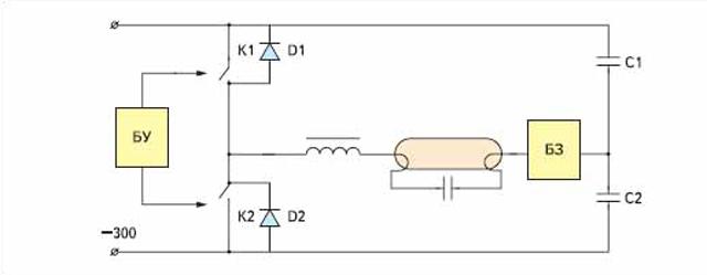 Обобщенная полумостовая схема инвертора ЭПРА