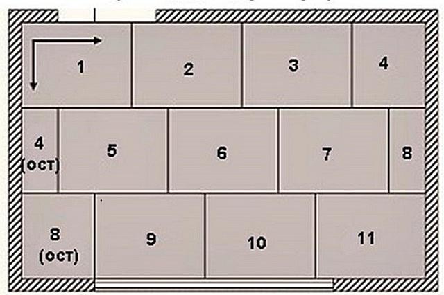 Один из вариантов схемы монтажа OSB-листов на поверхность пола. Всегда стараются свести количество отходов к минимуму.