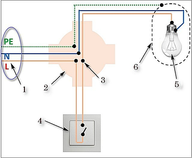 Схема электротехнической коммутации осветительного прибора через обычный одноклавишный выключатель