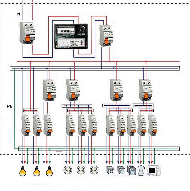УЗО могут быть общими, на всю домашнюю сеть, ставиться на одну выделенную линию в паре с автоматическим выключателем, или же обеспечивать защиту сразу нескольких линий, оснащенный индивидуальными автоматами.