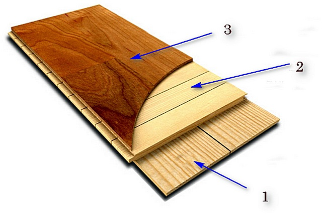 Примерная схема структурного строения паркетной доски.