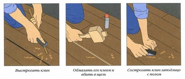 Последовательность работ при заделке щелей между половицами с помощью реек-клиньев