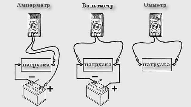 Различия в принципах подключения мультитестера в разных режимах измерений
