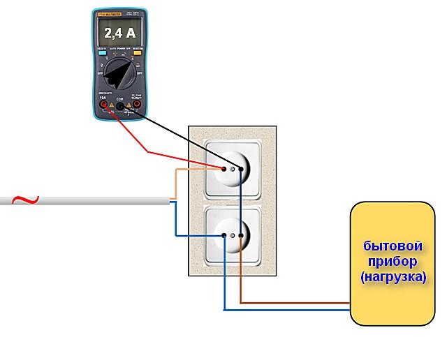 Конечная схема подключения нагрузки и мультитестера в испытательном приспособлении