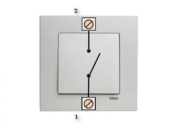 Простейший одноклавишный выключатель – всего два клеммных контакта, на входе и на выходе