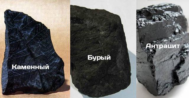 Классификация угля для «чайников»
