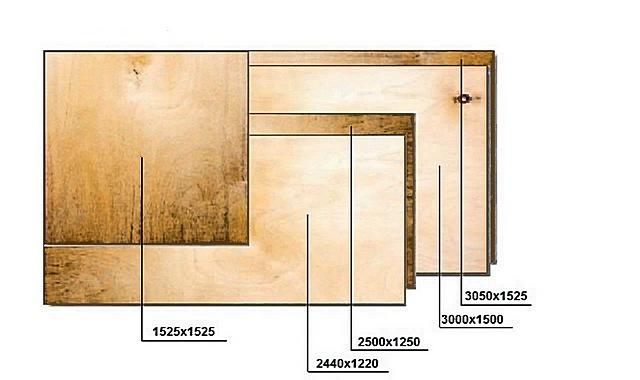 Стандартные размеры фанерных листов. Если есть возможность выбора, то следует заранее определить, использования какого формата даст на конкретной площади минимальное количество отходов.