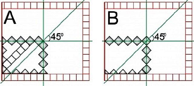 Способы укладки плитки по диагонали от центра.