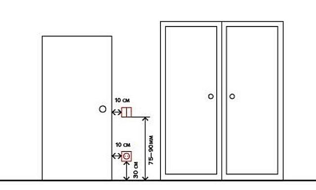 На этой схеме представлено рекомендуемое расположение выключателя и розетки в детской комнате.