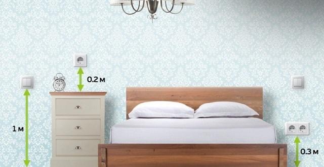Возможное расположение выключателей и розеток рядом со спальным местом.