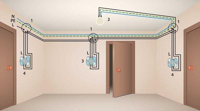 Проходные выключатели около каждой двери в квартиру.