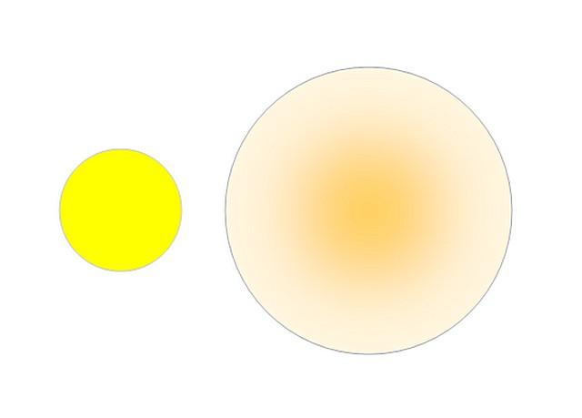 Два источника света с равными показателями излучаемой силы света и светового потока, расположенные на одинаковом расстоянии от человека, но имеющие разные размеры, будут восприниматься зрением как более яркий и более тусклый.