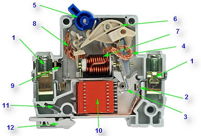 Примерно так устроено подавляющее большинство автоматических выключателей