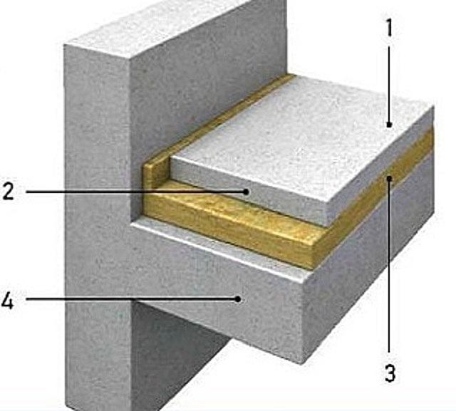 Схема шумоизоляционной «плавающей» стяжки