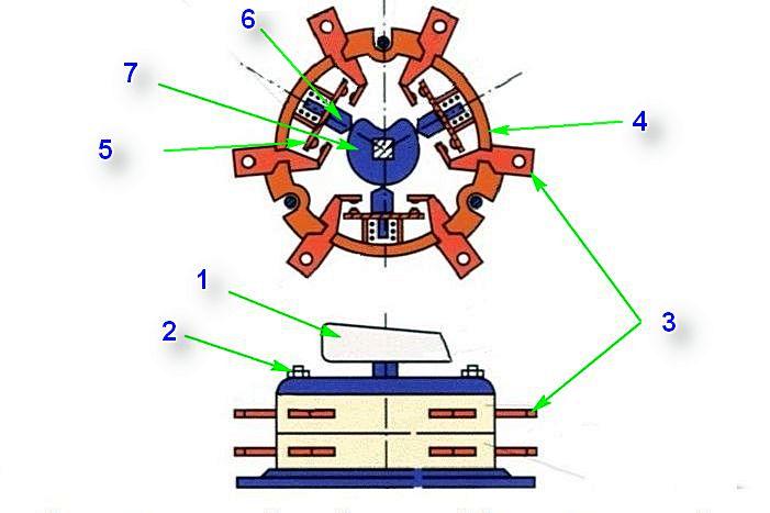 Принцип строения пакетного переключателя кулачкового типа.