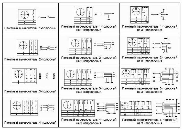 Обозначение пакетных выключателей и переключателей на электротехнических схемах и принципы коммутации их контактов