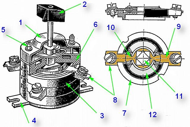 Примерная схема устройства пакетного выключателя ПВ 2