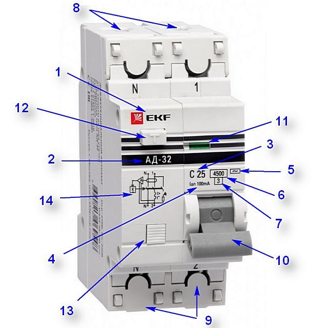 Основные внешние элементы автоматического выключателя дифференциального тока (АВДТ) и маркировка, содержащая немало полезной информации.