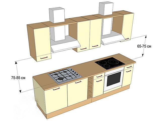 Это правило допустимой высоты над поверхностью плиты справедливо для большинства вытяжек с горизонтальной рабочей поверхностью