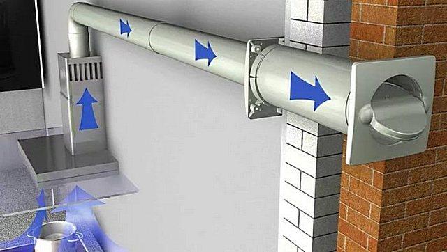 Обратный клапан установлен на конце выходящей через стену воздуховодной трубы.