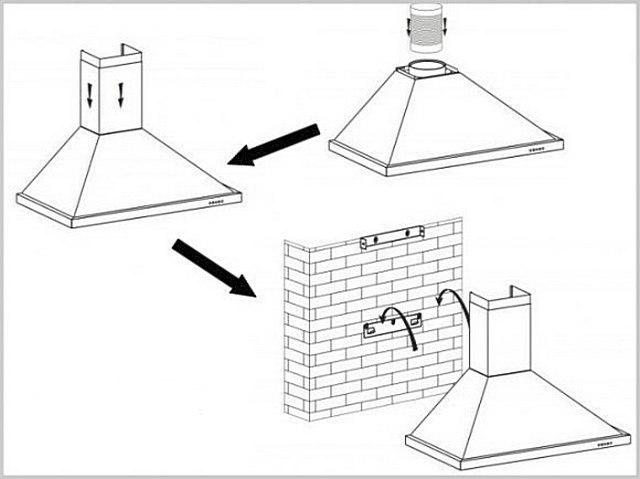 Прикладываемая к любой модели инструкция всегда показывает, как вытяжка должна крепиться к стене. В демонстрируемом примере – используются специальные монтажные планки.