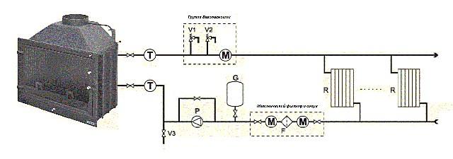 Одна из схем подключения металлической топки камина к контуру отопления.