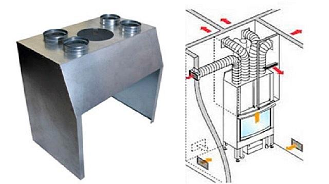 Специальный конвекционный распределительный кожух, позволяющий организовать воздушное отопление в нескольких помещениях