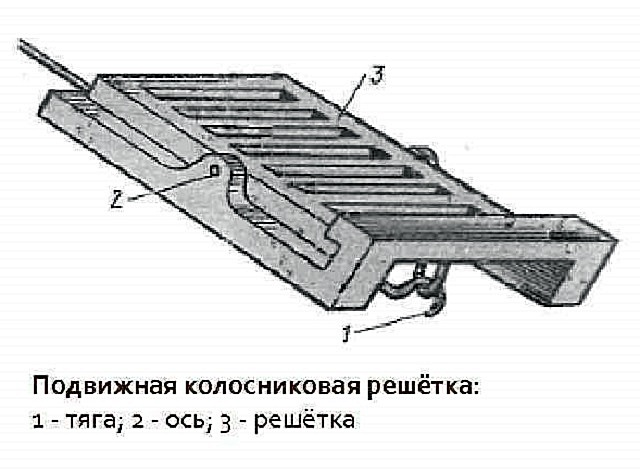 Один из вариантов конструкции подвижной колосниковой решетки.