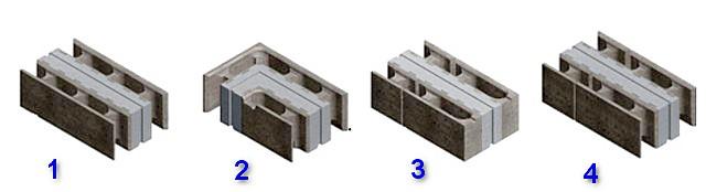 Блоки линейки Lammi для возведения утеплённых внешних стен