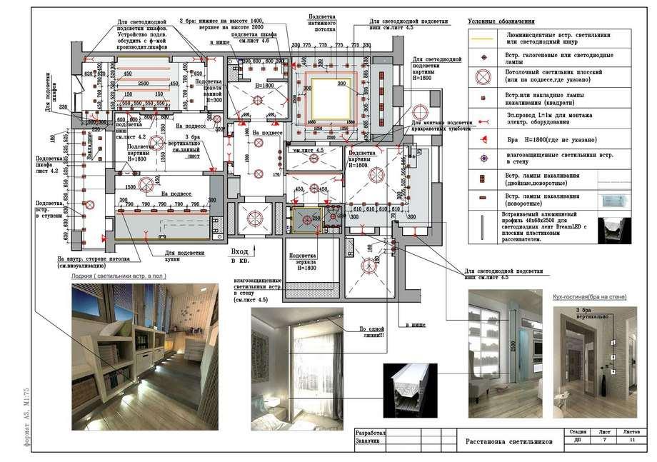 Пример технической документации из проекта квартиры