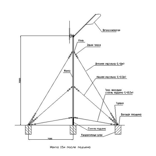 В качестве примера – рекомендуемая схема установки и фиксации растяжками мачты высотой 15 м для ветрогенератора «Бриз 5кВт»