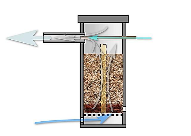 Направления потоков воздуха и выработанного дыма