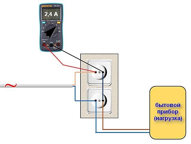 Мультитестер, переведенный в режим амперметра, установлен в организованный разрыв цепи