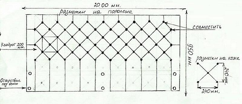 Пример эскиза-чертежа будущей облицовки панели в технике каретной стяжки.
