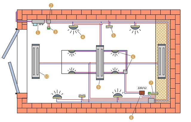Один из вариантов схемы обустройства освещения и электропитания в гараже.