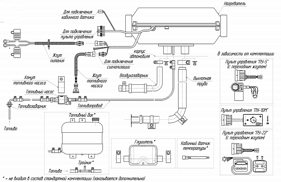 На схеме показана установка отопителя «Планар-2D». Но принципиальных отличий от установки других моделей – нет.