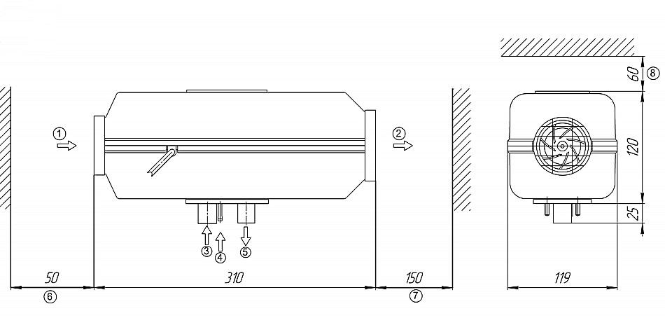 Минимальные расстояния от входного и выходного патрубков, а также от верхней части корпуса до стен (перегородок)