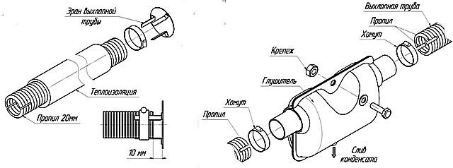 Принципы соединений гофрированной выхлопной трубы с патрубками. Варианты выхлопной трубы с экраном на конце и с глушителем.