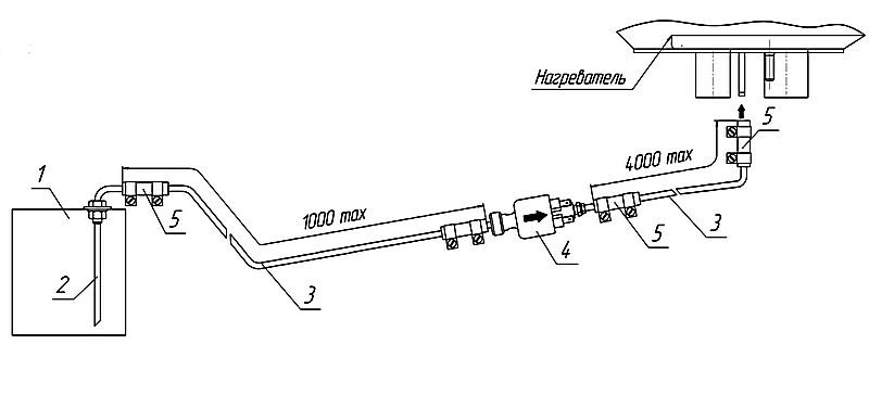 Схема соединения отопителя с заборником топлива.