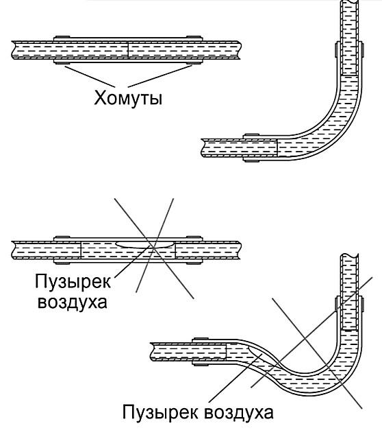 Правильное соединение трубок муфтами, и часто допускаемые ошибки.